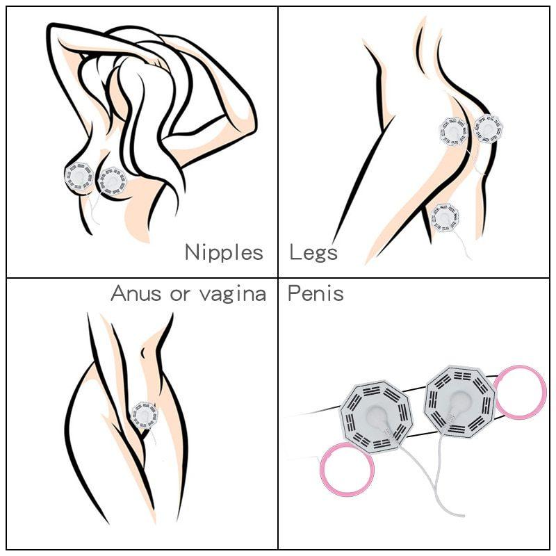 Estim Electrodes | Penis Stimulation